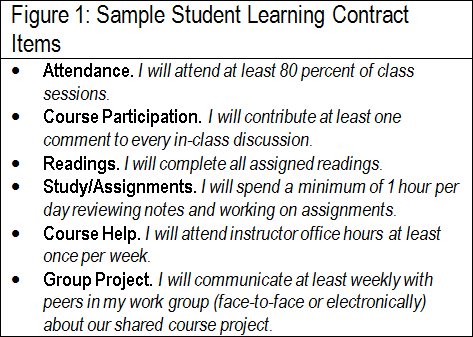 Learning Contracts – Teacher Agreement Contract