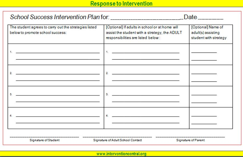 Image for Response to intervention templates